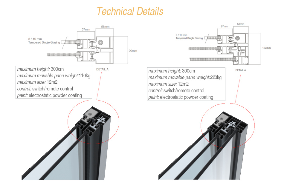 coverti glass auto technical details