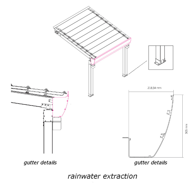persa rainwater extraction